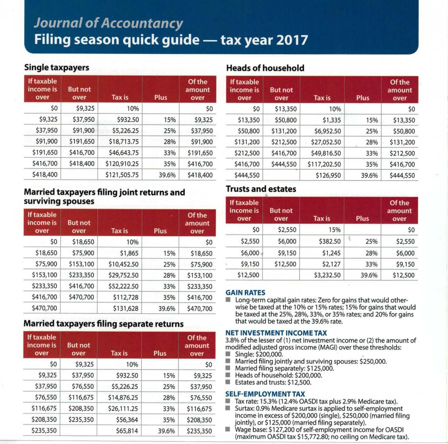 Journal of Accountancy Filing season quick guide for tax year 2017